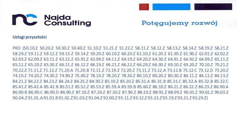 Usługi przyszłości PKD (50.10.Z 50.20.Z 50.30.Z 50.40.Z 51.10.Z 51.21.Z 51.22.Z 58.11.Z 58.12.Z 58.13.Z 58.14.Z 58.19.Z 58.21.Z 58.29.Z 59.11.Z 59.12.Z 59.13.Z 59.14.Z 59.20.Z 60.10.Z 60.20.Z 61.10.Z 61.20.Z 61.30.Z 61.90.Z 62.01.Z 62.02.Z 62.03.Z 62.09.Z 63.11.Z 63.12.Z 63.91.Z 63.99.Z 64.11.Z 64.19.Z 64.20.Z 64.30.Z 64.91.Z 64.92.Z 64.99.Z 65.11.Z 65.12.Z 65.20.Z 65.30.Z 66.11.Z 66.12.Z 66.19.Z 66.21.Z 66.22.Z 66.29.Z 66.30.Z 69.10.Z 69.20.Z 70.10.Z 70.21.Z 70.22.Z 71.11.Z 71.12.Z 71.20.A 71.20.B 72.11.Z 72.19.Z 72.20.Z 73.11.Z 73.12.A 73.12.B 73.12.C 73.12.D 73.20.Z 74.10.Z 74.20.Z 74.30.Z 74.90.Z 75.00.Z 78.10.Z 78.20.Z 78.30.Z 80.10.Z 80.20.Z 80.30.Z 84.11.Z 84.12.Z 84.13.Z 84.21.Z 84.22.Z 84.23.Z 84.24.Z 84.25.Z 84.30.Z 85.10.Z 85.20.Z 85.31.A 85.31.B 85.31.C 85.32.A 85.32.B 85.32.C 85.41.Z 85.42.A 85.42.B 85.51.Z 85.52.Z 85.53.Z 85.59.A 85.59.B 85.60.Z 86.10.Z 86.21.Z 86.22.Z 86.23.Z 86.90.A 86.90.B 86.90.C 86.90.D 86.90.E 87.10.Z 87.20.Z 87.30.Z 87.90.Z 88.10.Z 88.91.Z 88.99.Z 90.01.Z 90.02.Z 90.03.Z 90.04.Z 91.01.A 91.01.B 91.02.Z 91.03.Z 91.04.Z 92.00.Z 93.11.Z 93.12.Z 93.13.Z 93.19.Z 93.21.Z 93.29.Z)