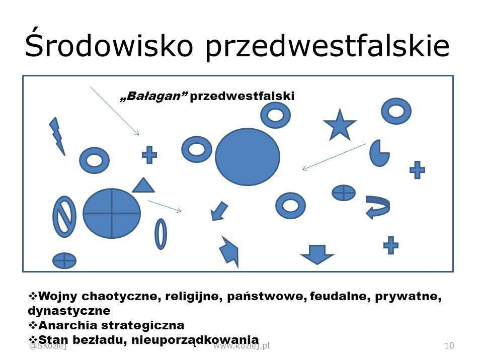 """Środowisko przedwestfalskie @SKoziejwww.koziej.pl10  Wojny chaotyczne, religijne, państwowe, feudalne, prywatne, dynastyczne  Anarchia strategiczna  Stan bezładu, nieuporządkowania """"Bałagan przedwestfalski"""