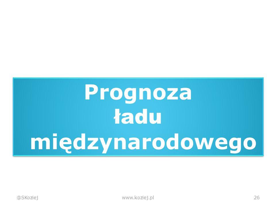 @SKoziejwww.koziej.pl26 Prognoza ładu międzynarodowego Prognoza ładu międzynarodowego