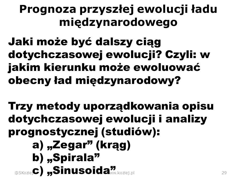 Prognoza przyszłej ewolucji ładu międzynarodowego @SKoziejwww.koziej.pl29 Jaki może być dalszy ciąg dotychczasowej ewolucji.