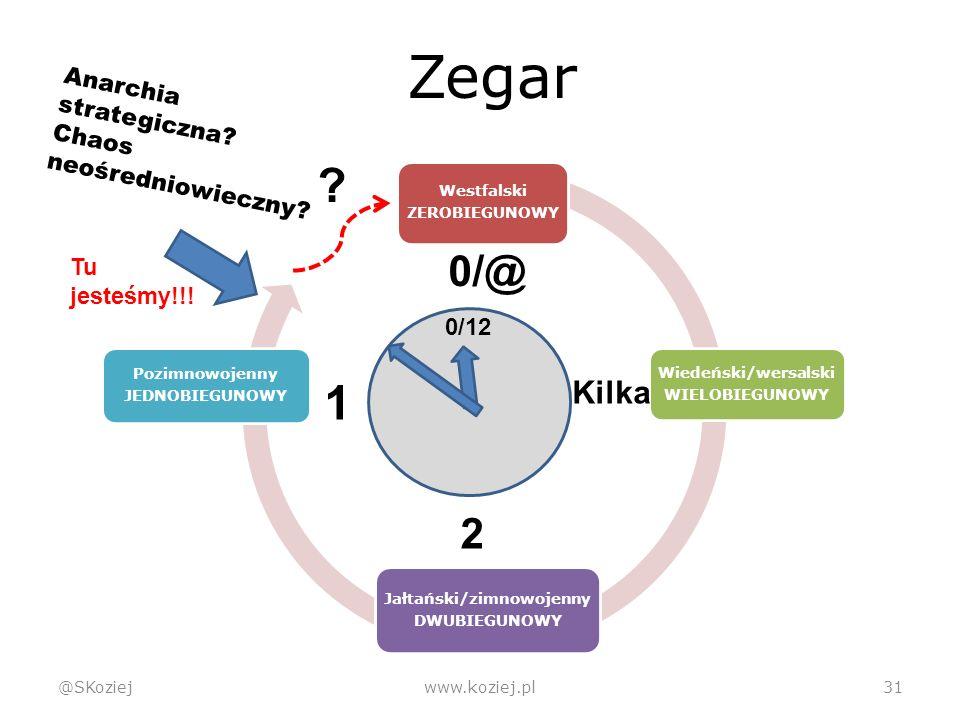 Zegar @SKoziejwww.koziej.pl31 Westfalski ZEROBIEGUNOWY Wiedeński/wersalski WIELOBIEGUNOWY Jałtański/zimnowojenny DWUBIEGUNOWY Pozimnowojenny JEDNOBIEGUNOWY 0/@ Kilka 2 1 Tu jesteśmy!!.