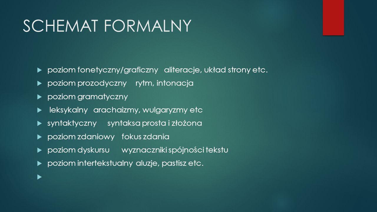 SCHEMAT FORMALNY  poziom fonetyczny/graficznyaliteracje, układ strony etc.