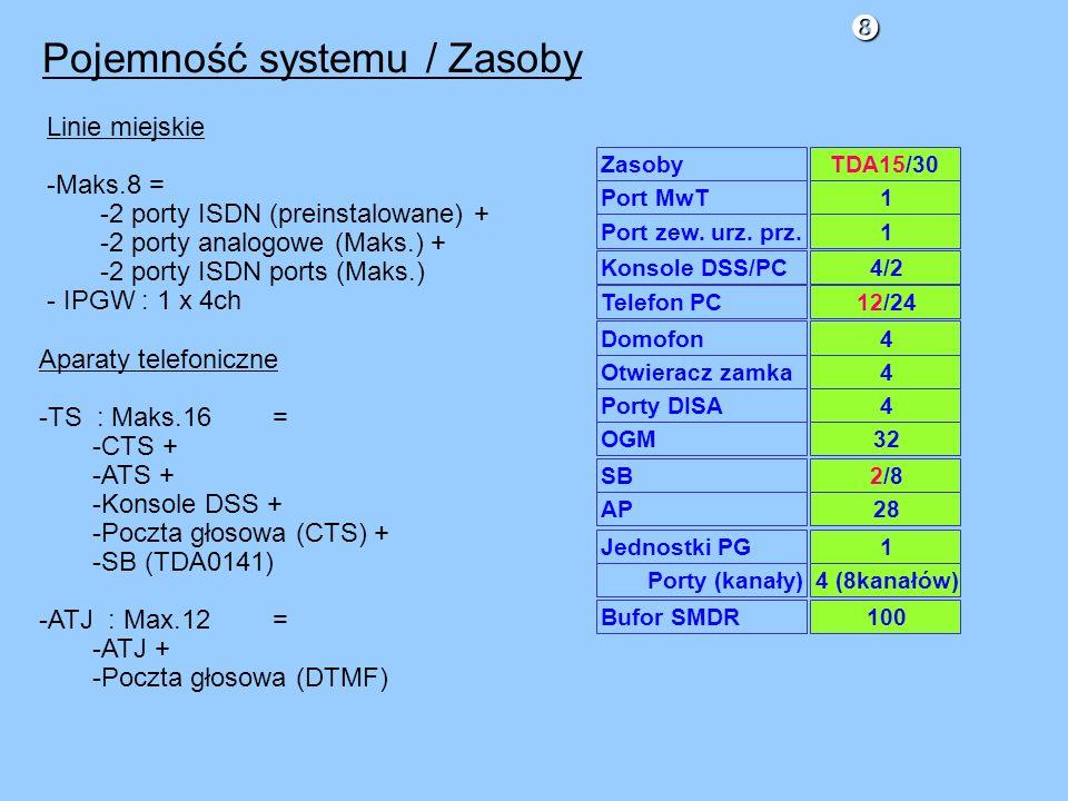 Różnice w porównaniu do KX-TDA30 4 Tak (preinstal.) Nie 12 (DHLC-4) 12 16 20 Nie 2 CO 8 (4 BRI) 4 (2 BRI) 8 TDA15 Kanały IP IP Caller ID dla wewn.