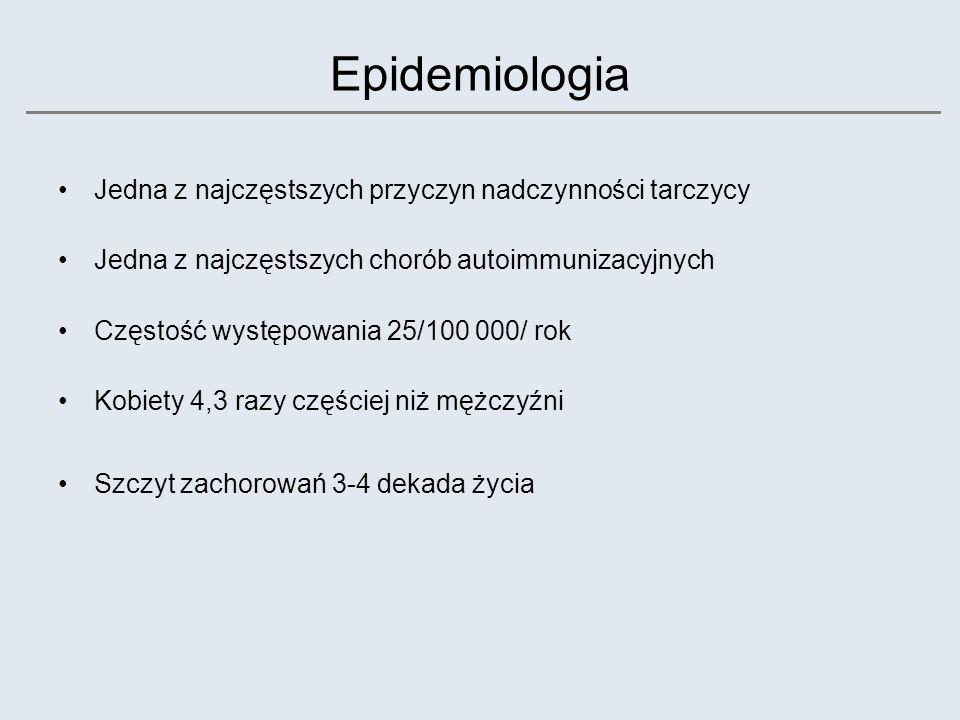 Epidemiologia Jedna z najczęstszych przyczyn nadczynności tarczycy Jedna z najczęstszych chorób autoimmunizacyjnych Częstość występowania 25/100 000/