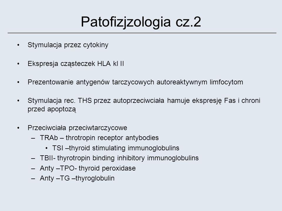 Stymulacja przez cytokiny Ekspresja cząsteczek HLA kl II Prezentowanie antygenów tarczycowych autoreaktywnym limfocytom Stymulacja rec. THS przez auto