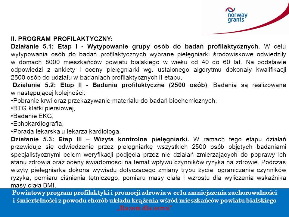 """Powiatowy program profilaktyki i promocji zdrowia w celu zmniejszenia zachorowalności i śmiertelności z powodu chorób układu krążenia wśród mieszkańców powiatu bialskiego """"Razem dla serca II."""