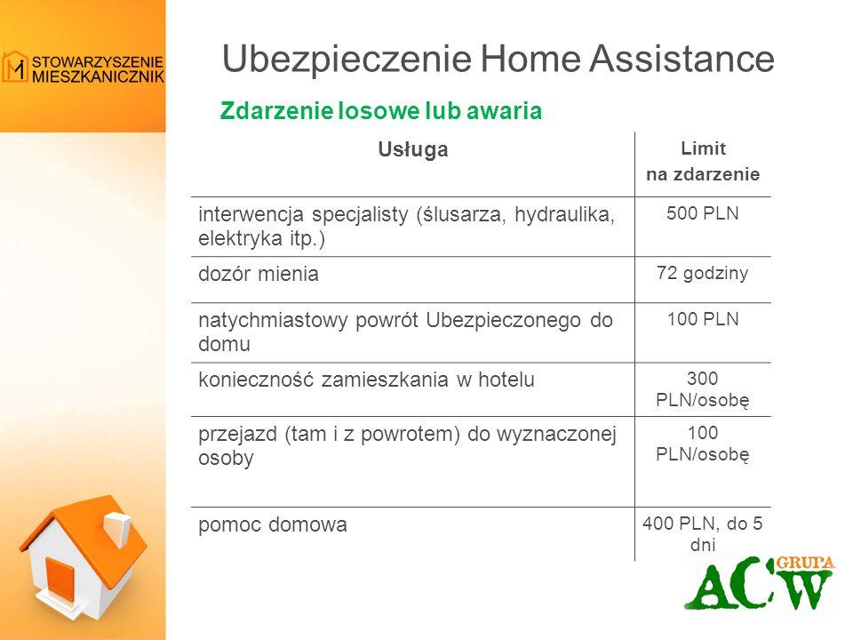 Ubezpieczenie Home Assistance Usługa Limit na zdarzenie interwencja specjalisty (ślusarza, hydraulika, elektryka itp.) 500 PLN dozór mienia 72 godziny natychmiastowy powrót Ubezpieczonego do domu 100 PLN konieczność zamieszkania w hotelu 300 PLN/osobę przejazd (tam i z powrotem) do wyznaczonej osoby 100 PLN/osobę pomoc domowa 400 PLN, do 5 dni Zdarzenie losowe lub awaria