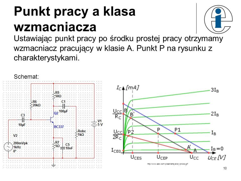 Punkt pracy a klasa wzmacniacza Schemat: http://www.edw.com.pl/ea/tranzystory/probc.gif Ustawiając punkt pracy po środku prostej pracy otrzymamy wzmac