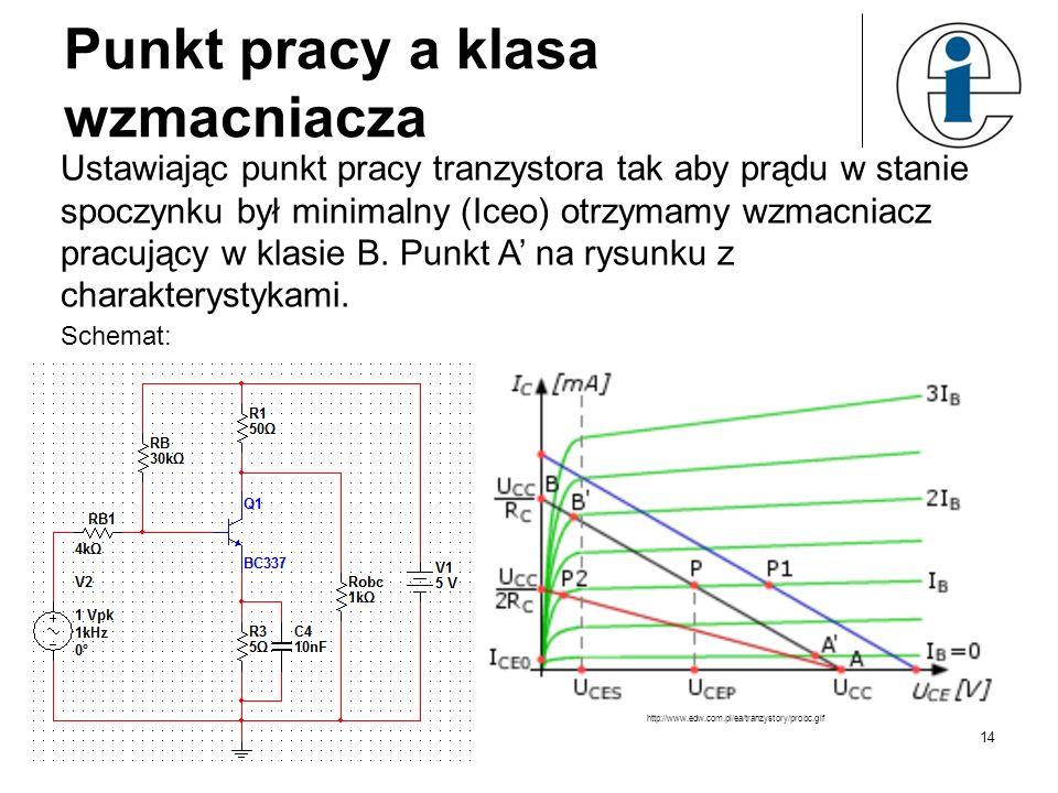 Punkt pracy a klasa wzmacniacza Schemat: http://www.edw.com.pl/ea/tranzystory/probc.gif Ustawiając punkt pracy tranzystora tak aby prądu w stanie spoc