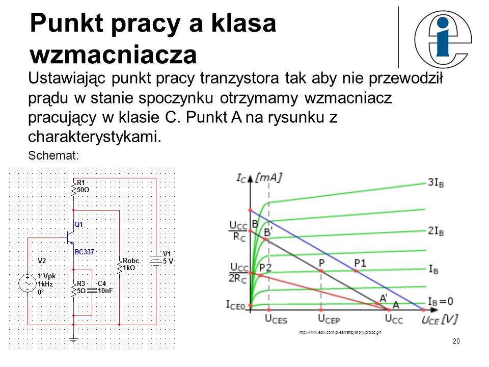 Punkt pracy a klasa wzmacniacza Schemat: http://www.edw.com.pl/ea/tranzystory/probc.gif Ustawiając punkt pracy tranzystora tak aby nie przewodził prąd