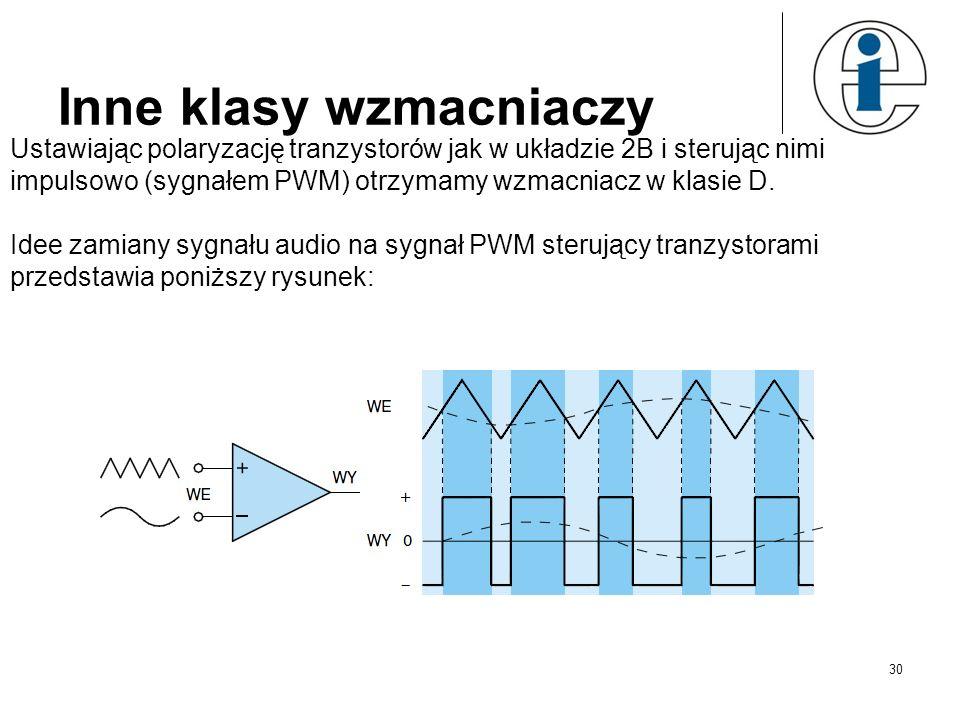 Inne klasy wzmacniaczy Ustawiając polaryzację tranzystorów jak w układzie 2B i sterując nimi impulsowo (sygnałem PWM) otrzymamy wzmacniacz w klasie D.