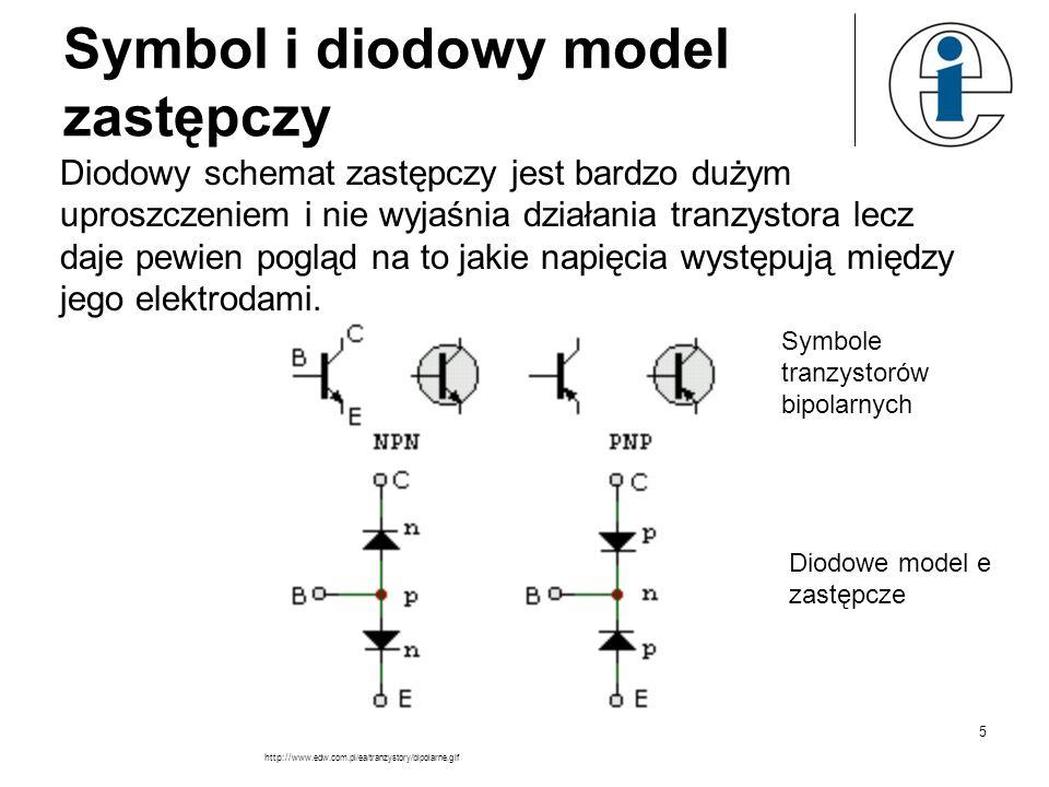 Symbol i diodowy model zastępczy Diodowy schemat zastępczy jest bardzo dużym uproszczeniem i nie wyjaśnia działania tranzystora lecz daje pewien poglą