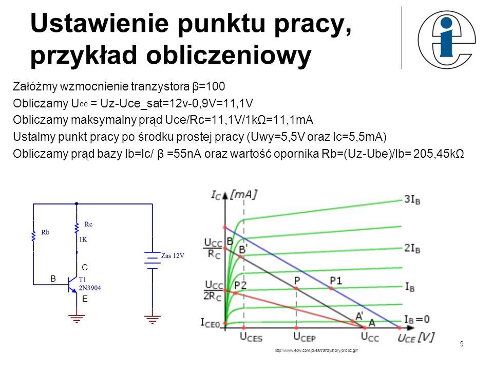 Ustawienie punktu pracy, przykład obliczeniowy Załóżmy wzmocnienie tranzystora β=100 Obliczamy U ce = Uz-Uce_sat=12v-0,9V=11,1V Obliczamy maksymalny p