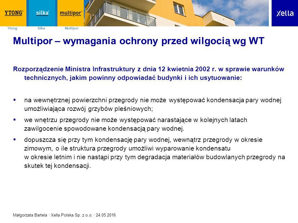 SilkaYtong Multipor Multipor – wymagania ochrony przed wilgocią wg WT Rozporządzenie Ministra Infrastruktury z dnia 12 kwietnia 2002 r. w sprawie waru