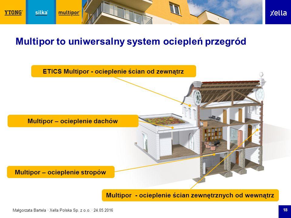 SilkaYtong Multipor 18 Multipor – ocieplenie stropów Multipor - ocieplenie ścian zewnętrznych od wewnątrz Multipor – ocieplenie dachów ETICS Multipor - ocieplenie ścian od zewnątrz Multipor to uniwersalny system ociepleń przegród Małgorzata Bartela · Xella Polska Sp.