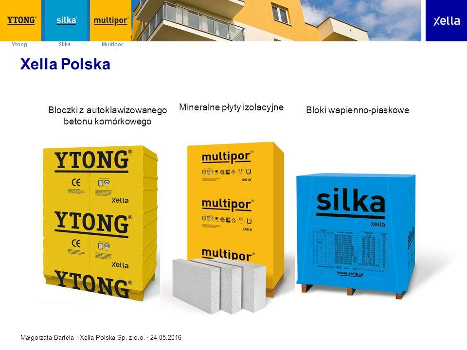 SilkaYtong Multipor Xella Polska Bloczki z autoklawizowanego betonu komórkowego Bloki wapienno-piaskowe Mineralne płyty izolacyjne Małgorzata Bartela · Xella Polska Sp.