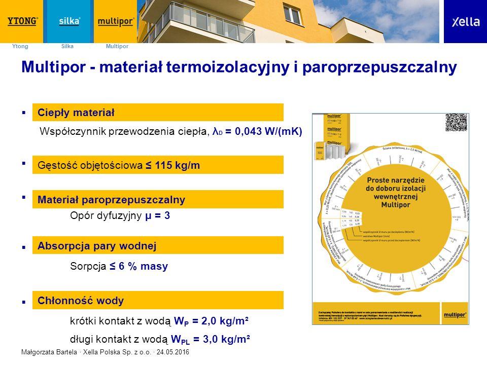 SilkaYtong Multipor Multipor - materiał termoizolacyjny i paroprzepuszczalny  Ciepły materiał Współczynnik przewodzenia ciepła, λ D = 0,043 W/(mK)  Gęstość objętościowa ≤ 115 kg/m 3  Materiał paroprzepuszczalny Opór dyfuzyjny μ = 3  Materiał wodoodporny Sorpcja ≤ 6 % masy  Chłonność wody: krótki kontakt z wodą W P = 2,0 kg/m² długi kontakt z wodą W PL = 3,0 kg/m² Ciepły materiał Gęstość objętościowa ≤ 115 kg/m Materiał paroprzepuszczalny Absorpcja pary wodnej Chłonność wody Małgorzata Bartela · Xella Polska Sp.