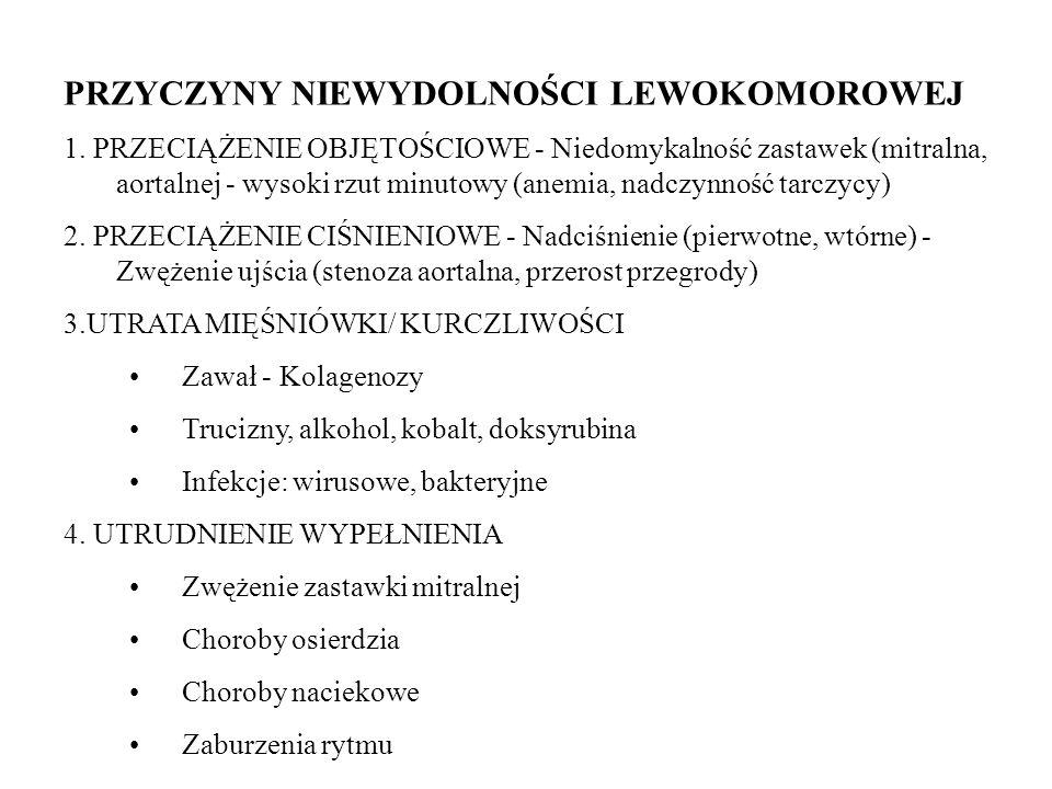 PRZYCZYNY NIEWYDOLNOŚCI LEWOKOMOROWEJ 1.