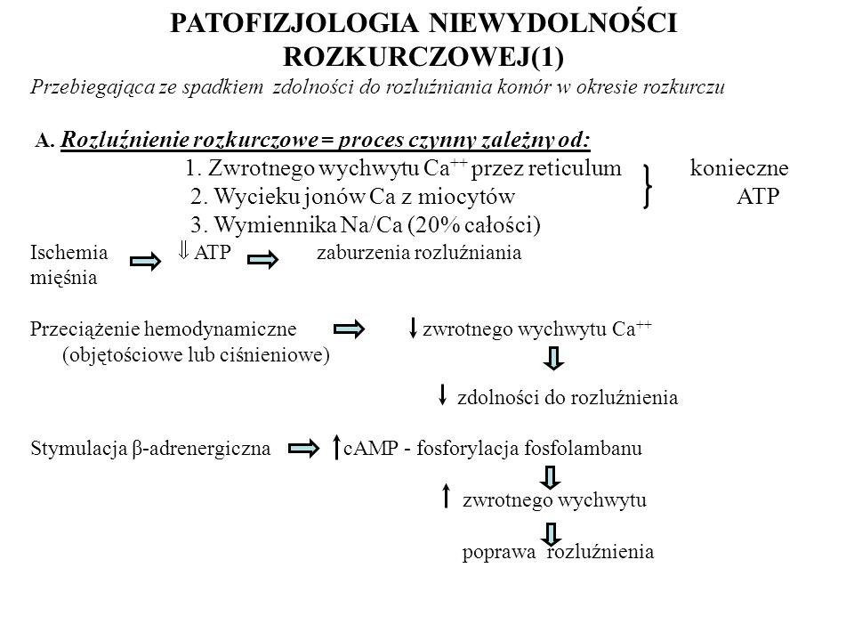 PATOFIZJOLOGIA NIEWYDOLNOŚCI ROZKURCZOWEJ(1) Przebiegająca ze spadkiem zdolności do rozluźniania komór w okresie rozkurczu A. Rozluźnienie rozkurczowe