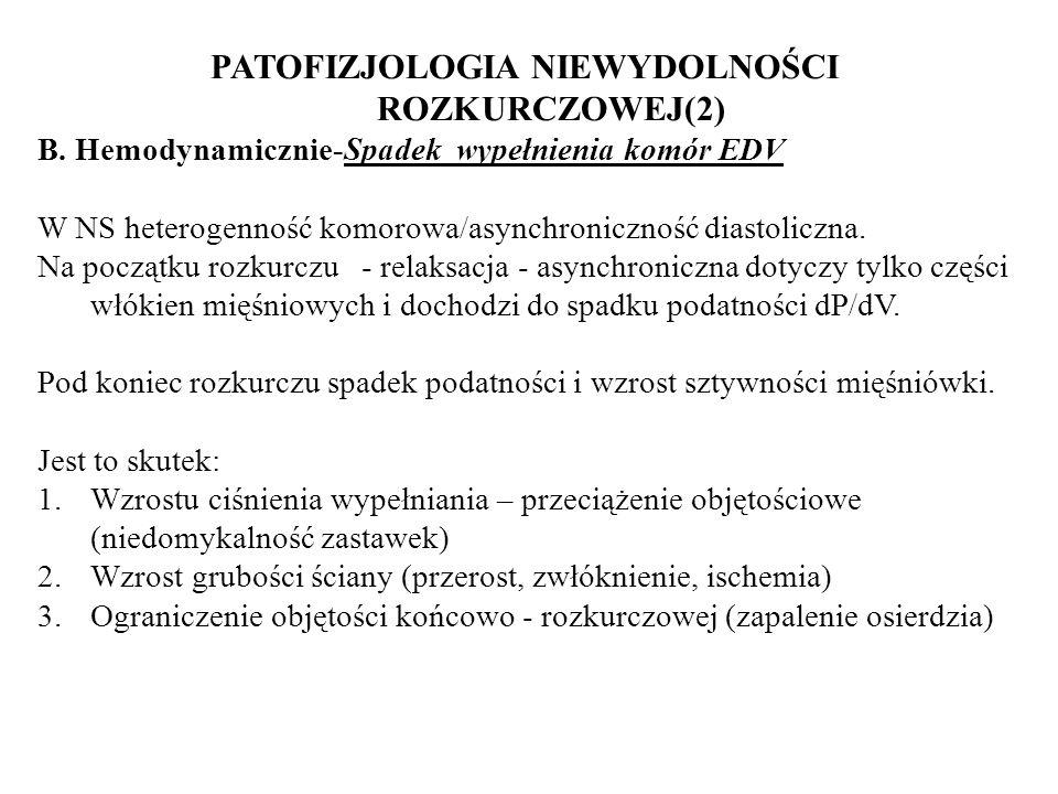 PATOFIZJOLOGIA NIEWYDOLNOŚCI ROZKURCZOWEJ(2) B. Hemodynamicznie-Spadek wypełnienia komór EDV W NS heterogenność komorowa/asynchroniczność diastoliczna