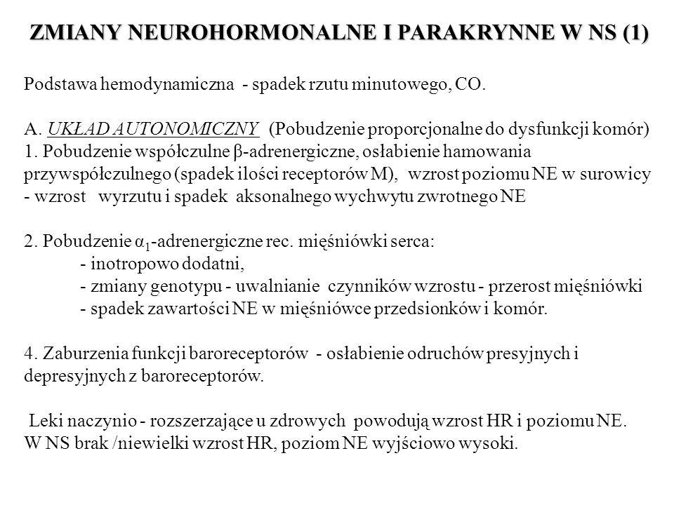 ZMIANY NEUROHORMONALNE I PARAKRYNNE W NS (1) Podstawa hemodynamiczna - spadek rzutu minutowego, CO. A. UKŁAD AUTONOMICZNY (Pobudzenie proporcjonalne d
