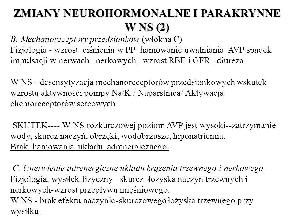 ZMIANY NEUROHORMONALNE I PARAKRYNNE W NS (2) B. Mechanoreceptory przedsionków (włókna C) Fizjologia - wzrost ciśnienia w PP=hamowanie uwalniania AVP s