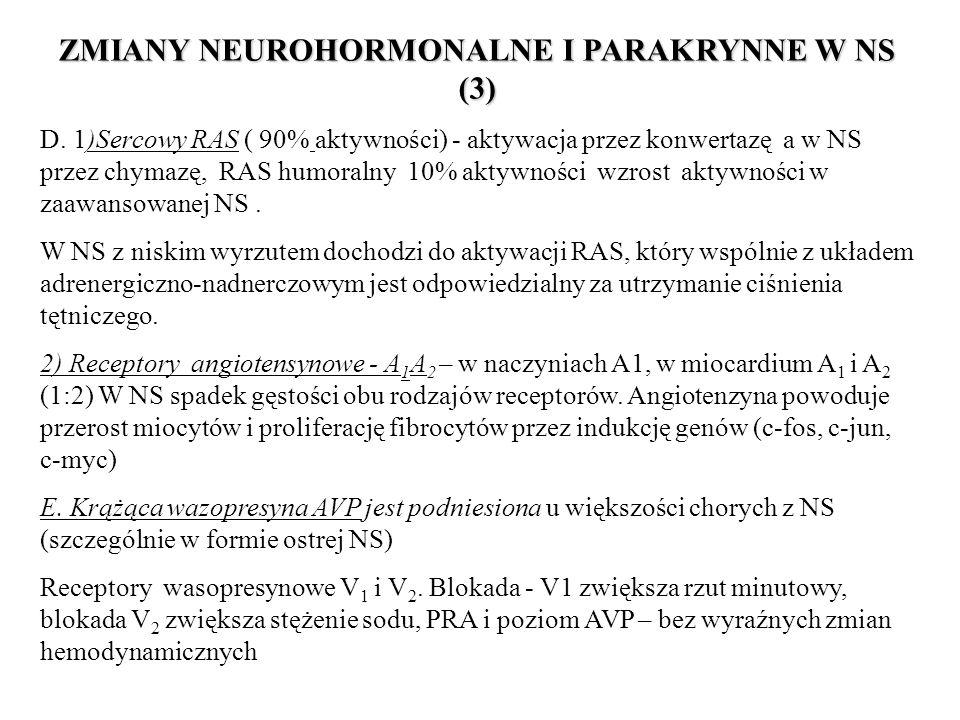 ZMIANY NEUROHORMONALNE I PARAKRYNNE W NS (3) D. 1)Sercowy RAS ( 90% aktywności) - aktywacja przez konwertazę a w NS przez chymazę, RAS humoralny 10% a