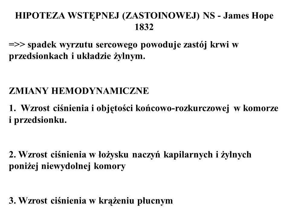 HIPOTEZA WSTĘPNEJ (ZASTOINOWEJ) NS - James Hope 1832 =>> spadek wyrzutu sercowego powoduje zastój krwi w przedsionkach i układzie żylnym. ZMIANY HEMOD