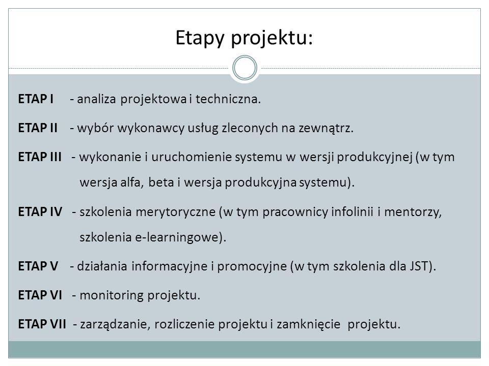 Etapy projektu: ETAP I - analiza projektowa i techniczna.