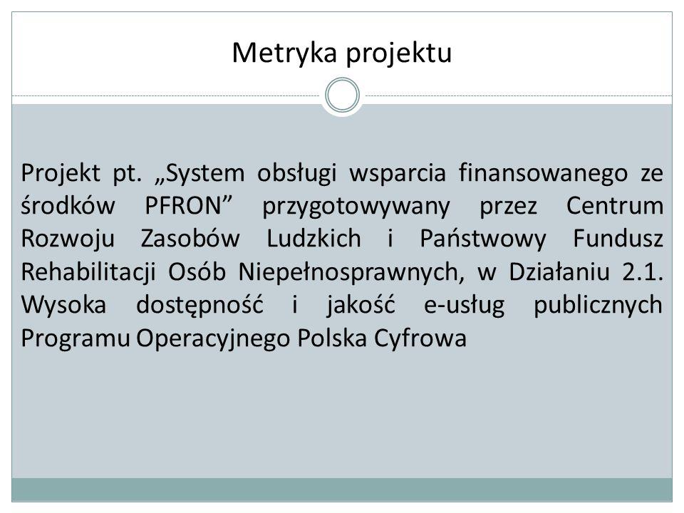 Metryka projektu Projekt pt.