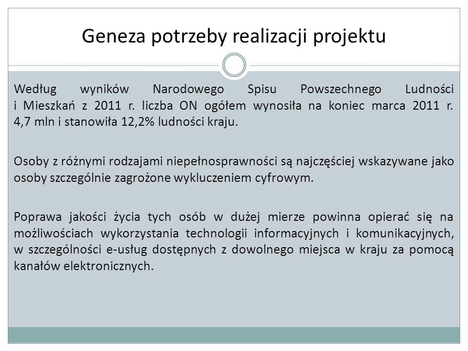Geneza potrzeby realizacji projektu Według wyników Narodowego Spisu Powszechnego Ludności i Mieszkań z 2011 r.