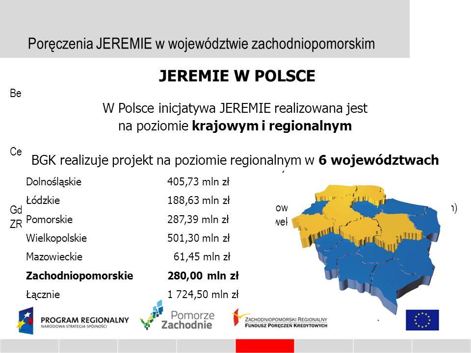 Poręczenia JEREMIE w województwie zachodniopomorskim Beneficjent: 1.MSP z woj. zachodniopomorskiego 2.Posiadający zdolność kredytową Cele poręczanych