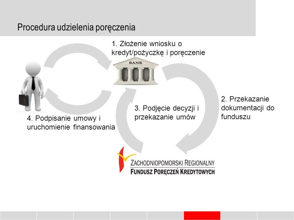 Procedura udzielenia poręczenia 1. Złożenie wniosku o kredyt/pożyczkę i poręczenie 2. Przekazanie dokumentacji do funduszu 3. Podjęcie decyzji i przek