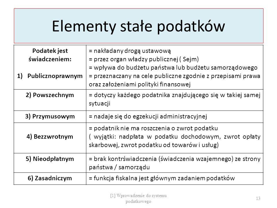 Elementy stałe podatków Podatek jest świadczeniem: 1)Publicznoprawnym = nakładany drogą ustawową = przez organ władzy publicznej ( Sejm) = wpływa do budżetu państwa lub budżetu samorządowego = przeznaczany na cele publiczne zgodnie z przepisami prawa oraz założeniami polityki finansowej 2) Powszechnym= dotyczy każdego podatnika znajdującego się w takiej samej sytuacji 3) Przymusowym= nadaje się do egzekucji administracyjnej 4) Bezzwrotnym = podatnik nie ma roszczenia o zwrot podatku ( wyjątki: nadpłata w podatku dochodowym, zwrot opłaty skarbowej, zwrot podatku od towarów i usług) 5) Nieodpłatnym= brak kontrświadczenia (świadczenia wzajemnego) ze strony państwa / samorządu 6) Zasadniczym= funkcja fiskalna jest głównym zadaniem podatków [1] Wprowadzenie do systemu podatkowego 13