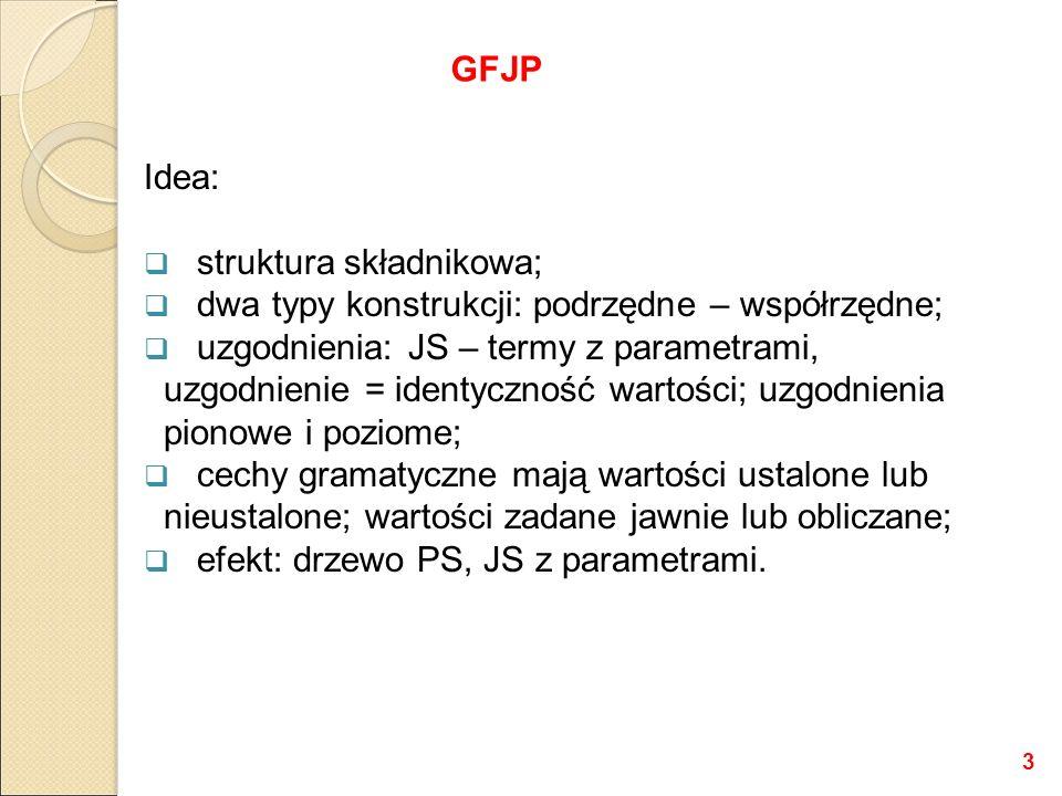 Idea:  struktura składnikowa;  dwa typy konstrukcji: podrzędne – współrzędne;  uzgodnienia: JS – termy z parametrami, uzgodnienie = identyczność wa
