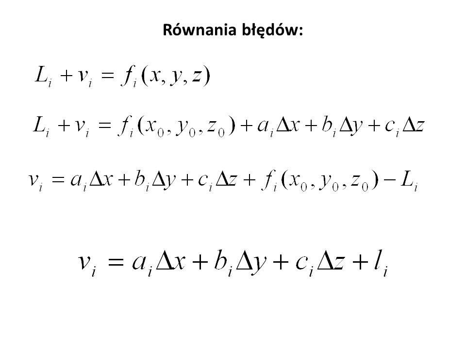 Rozwinięcie funkcji nieliniowej w szereg Taylora