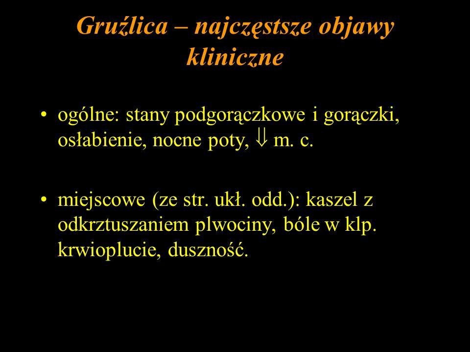 Gruźlica - epidemiologia c.d.Polska (2002) c.