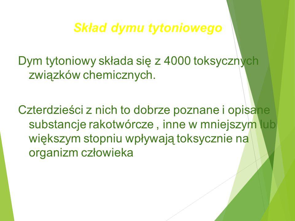 Skład dymu tytoniowego Aceton – składnik farb i lakierów Amoniak- trucizna wywołująca drgawki Arsen – składnik trutek na gryzonie Benzopiren – silne właściwości rakotwórcze Butan – gaz wykorzystywany do produkcji benzyny