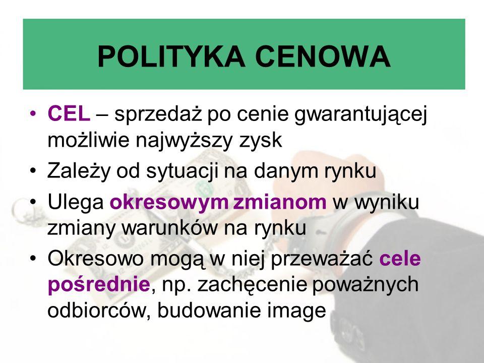 POLITYKA CENOWA CEL – sprzedaż po cenie gwarantującej możliwie najwyższy zysk Zależy od sytuacji na danym rynku Ulega okresowym zmianom w wyniku zmian