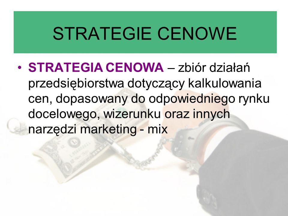 STRATEGIE CENOWE STRATEGIA CENOWA – zbiór działań przedsiębiorstwa dotyczący kalkulowania cen, dopasowany do odpowiedniego rynku docelowego, wizerunku