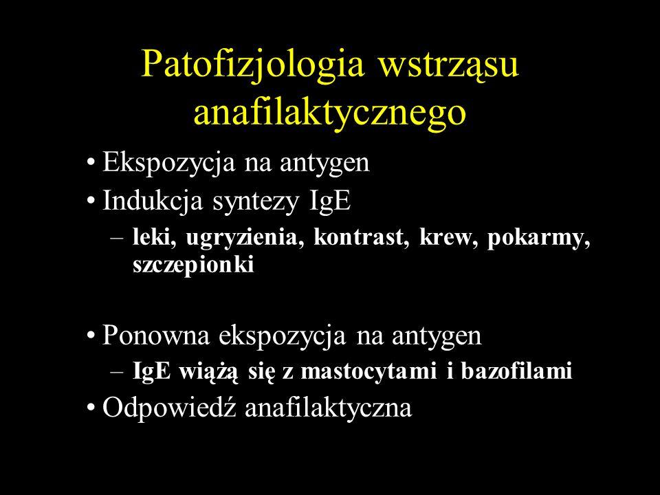 Patofizjologia wstrząsu anafilaktycznego Ekspozycja na antygen Indukcja syntezy IgE –leki, ugryzienia, kontrast, krew, pokarmy, szczepionki Ponowna ekspozycja na antygen –IgE wiążą się z mastocytami i bazofilami Odpowiedź anafilaktyczna