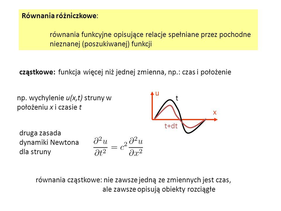 Równania różniczkowe: równania funkcyjne opisujące relacje spełniane przez pochodne nieznanej (poszukiwanej) funkcji cząstkowe: funkcja więcej niż jednej zmienna, np.: czas i położenie u x t t+dt np.
