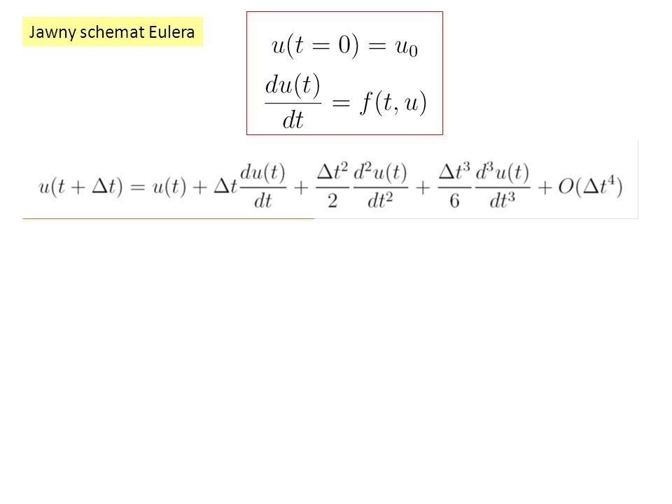 Jawny schemat Eulera