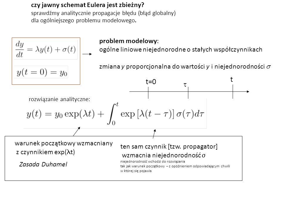 czy jawny schemat Eulera jest zbieżny.