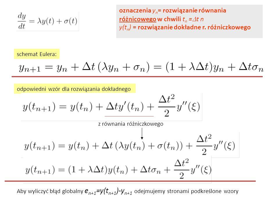 oznaczenia y n = rozwiązanie równania różnicowego w chwili t n =  t n y(t n ) = rozwiązanie dokładne r.