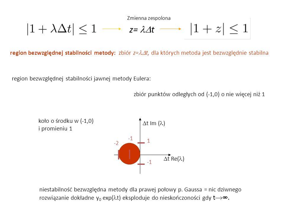 region bezwzględnej stabilności metody: zbiór z=  t, dla których metoda jest bezwzględnie stabilna region bezwzględnej stabilności jawnej metody Eulera: z=  t zbiór punktów odległych od (-1,0) o nie więcej niż 1 koło o środku w (-1,0) i promieniu 1 niestabilność bezwzględna metody dla prawej połowy p.