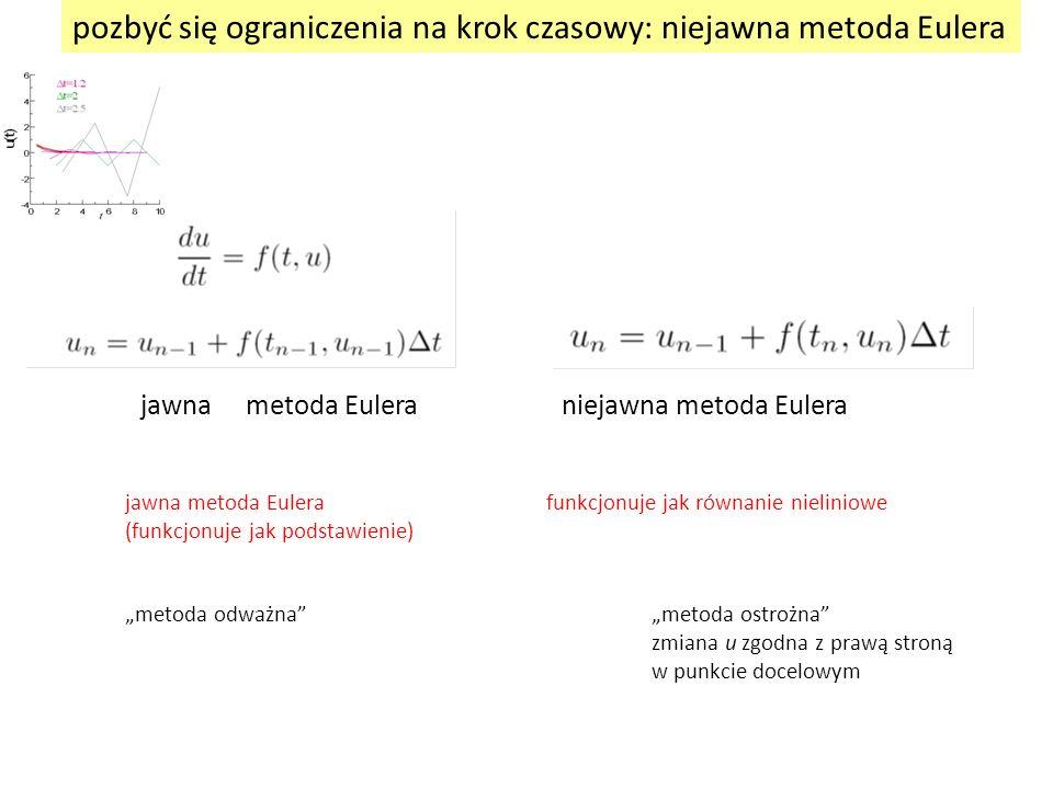 """pozbyć się ograniczenia na krok czasowy: niejawna metoda Eulera jawnametoda Euleraniejawna metoda Eulera jawna metoda Eulerafunkcjonuje jak równanie nieliniowe (funkcjonuje jak podstawienie) """"metoda odważna """"metoda ostrożna zmiana u zgodna z prawą stroną w punkcie docelowym"""