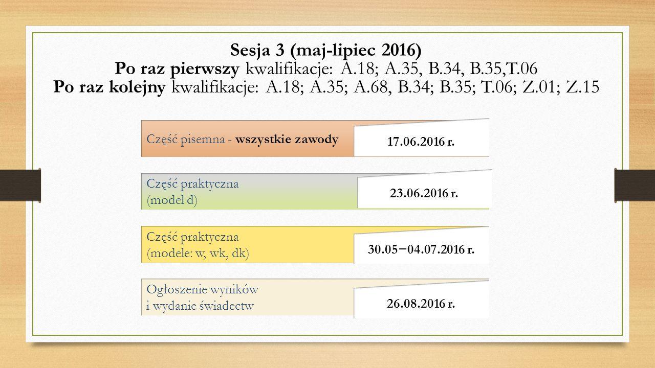 Sesja 3 (maj-lipiec 2016) Po raz pierwszy kwalifikacje: A.18; A.35, B.34, B.35,T.06 Po raz kolejny kwalifikacje: A.18; A.35; A.68, B.34; B.35; T.06; Z.01; Z.15 Część pisemna - wszystkie zawody Część praktyczna (model d) 17.06.2016 r.