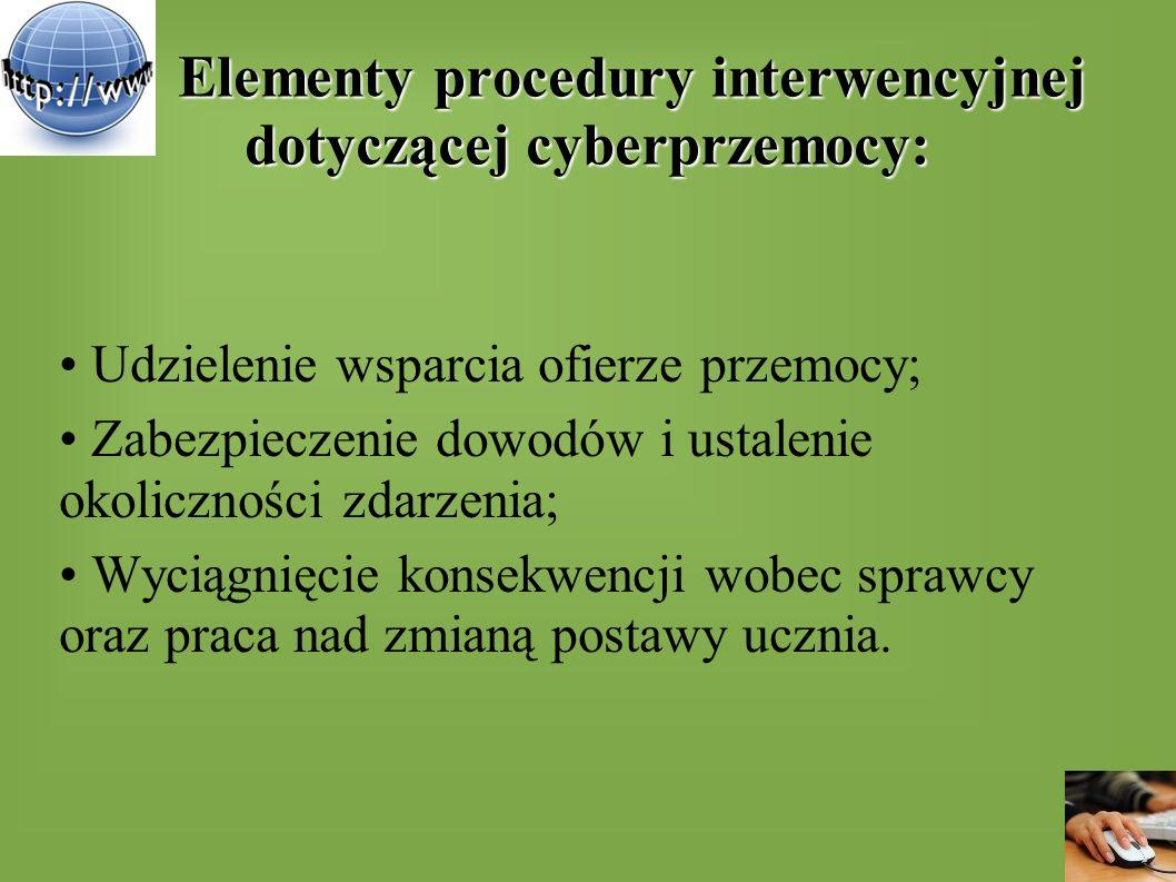 Elementy procedury interwencyjnej dotyczącej cyberprzemocy: Elementy procedury interwencyjnej dotyczącej cyberprzemocy: Udzielenie wsparcia ofierze pr