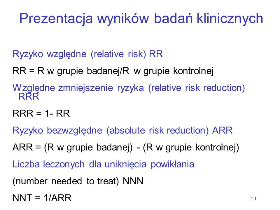 10 Ryzyko względne (relative risk) RR RR = R w grupie badanej/R w grupie kontrolnej Względne zmniejszenie ryzyka (relative risk reduction) RRR RRR = 1- RR Ryzyko bezwzględne (absolute risk reduction) ARR ARR = (R w grupie badanej) - (R w grupie kontrolnej) Liczba leczonych dla uniknięcia powikłania (number needed to treat) NNN NNT = 1/ARR Prezentacja wyników badań klinicznych